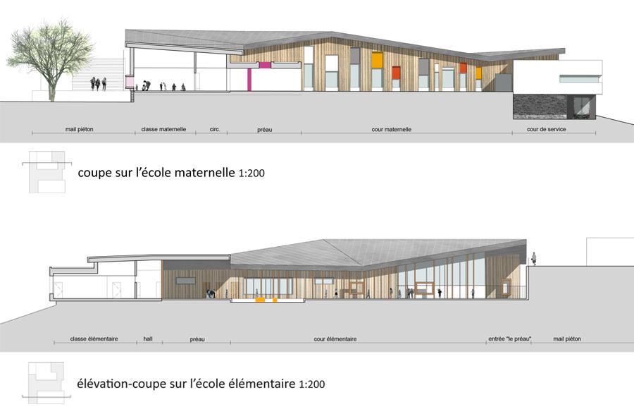Concours de l cole de l alpe d huez gtb architectes grenoble - Ecole architecte d interieur ...